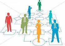 BPM: почему надо управлять бизнес-процессами