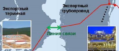 «Техносерв» протянул по морю связь для ExxonMobil