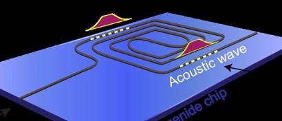 Samsung готова к производству чипов в топологии 8 нм