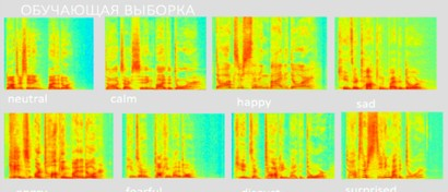 Россияне научили компьютер распознавать эмоции человека по голосу