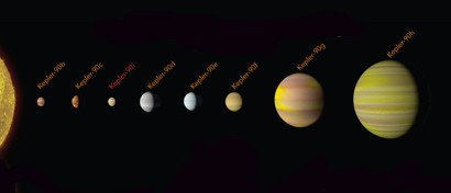 Нейросеть Google для поиска котиков обнаружила двойника Солнечной системы