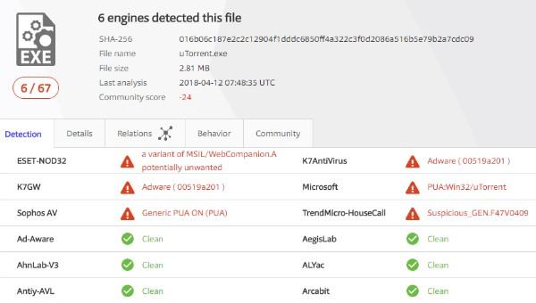 Microsoft заблокировала известный торрент-клиент uTorrent