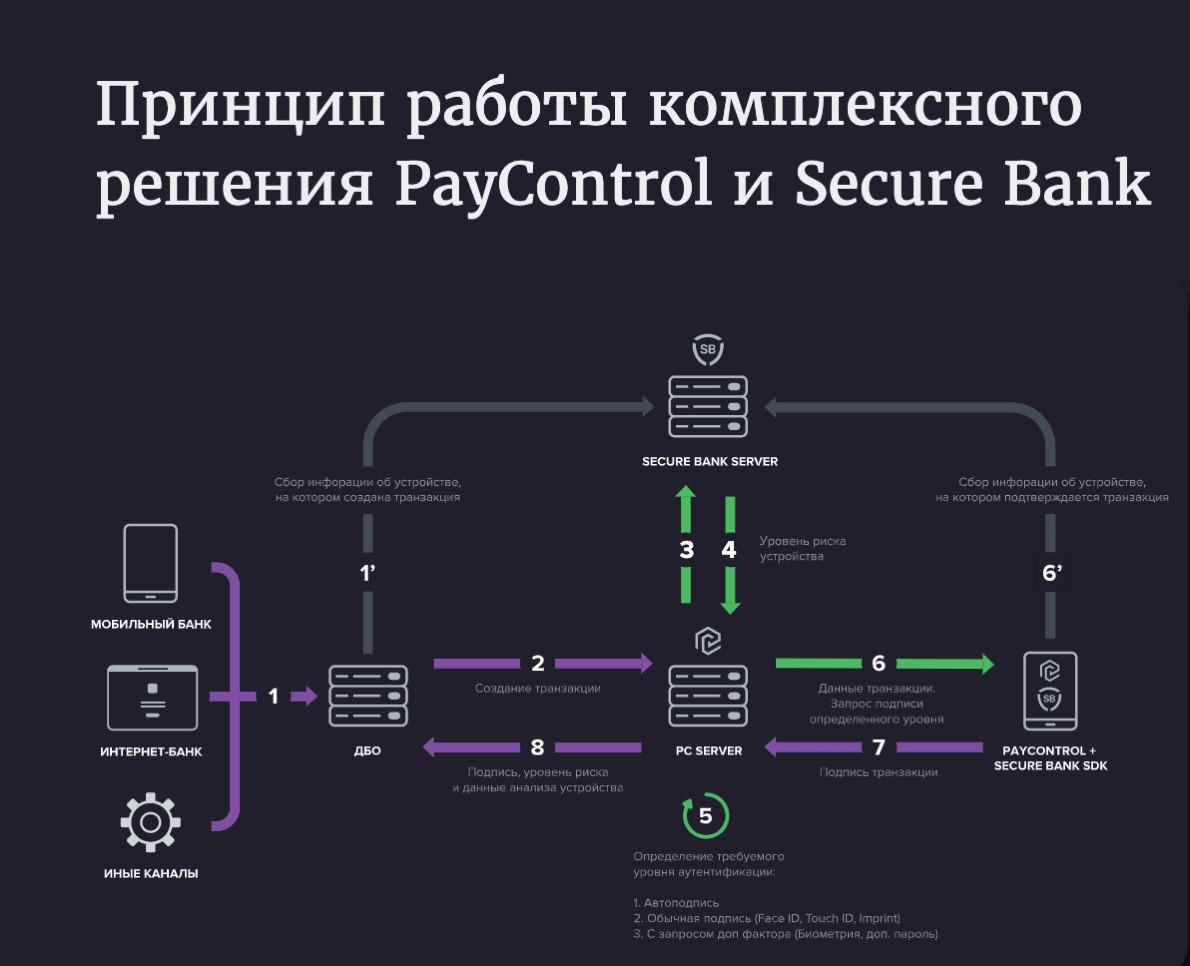 paycintrol1190.jpg