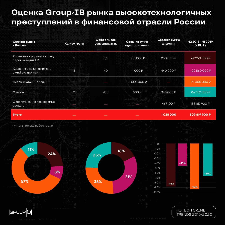 groupibbanks1500.jpg