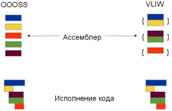 vliw1.jpg