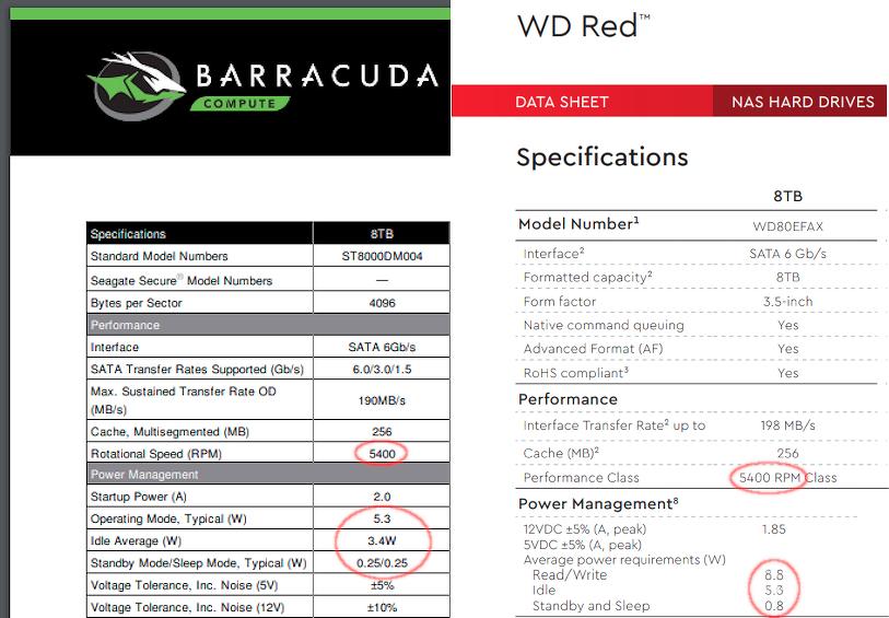 barracuda5400vsred7200.png