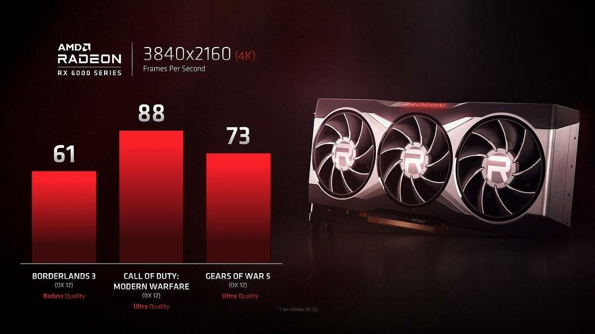 Новая флагманская видеокарта AMD