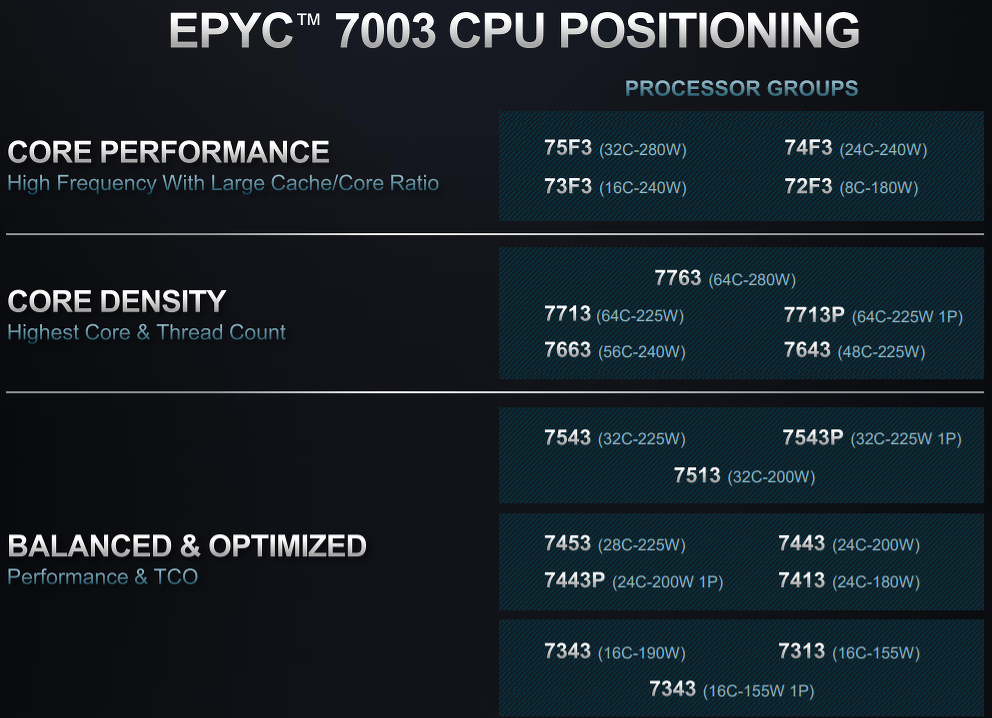 amdpositioning.png
