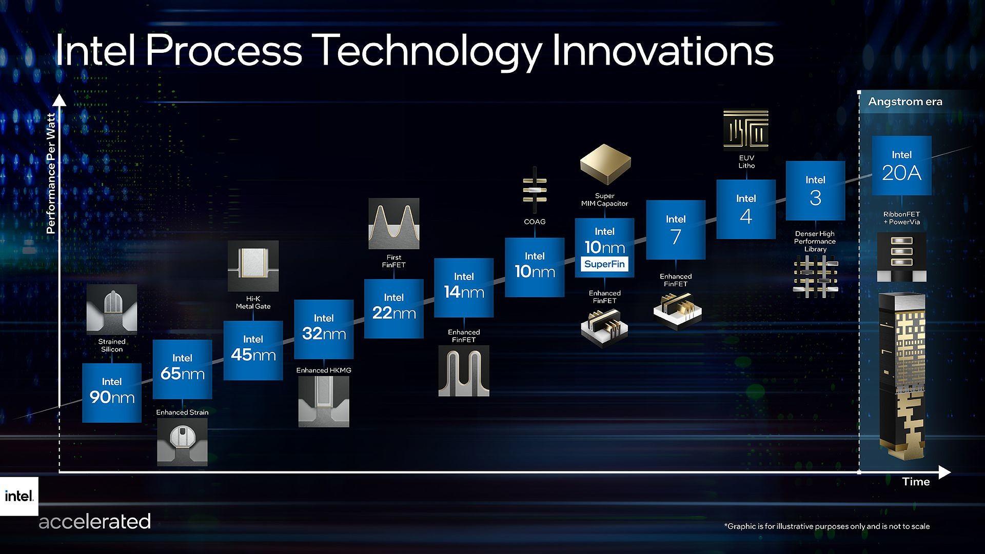 innovations.jpg