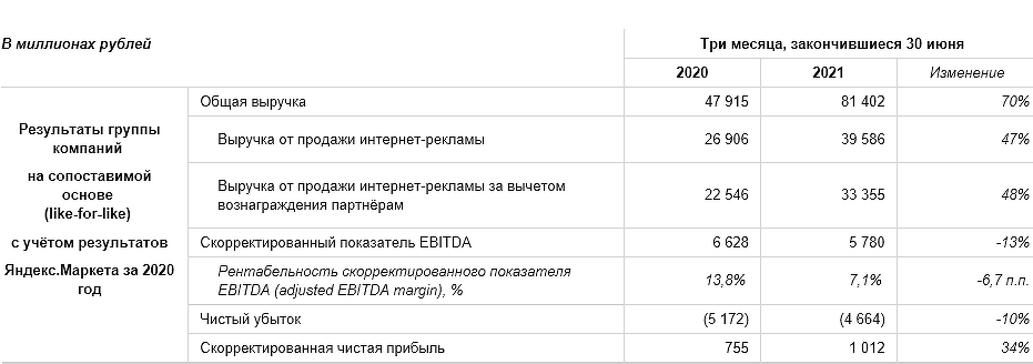 yandexfinancial1.png