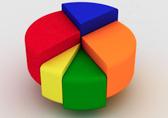 Рейтинг CNewsAnalytics: Уровень информатизации крупнейших банков России 2007