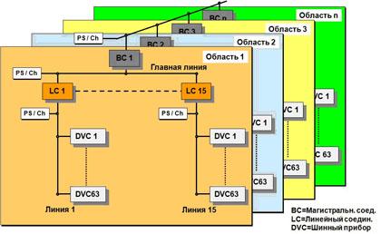 Топология сети TP-1