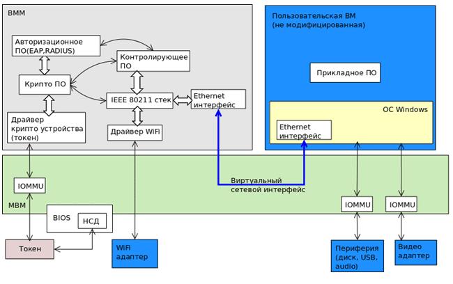 маркизы помощью строки спам с. спам с помощью командной строки.