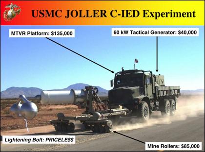 Изображение системы JOLLER из брифинга морской пехоты с примерной стоимостью отдельных компонентов