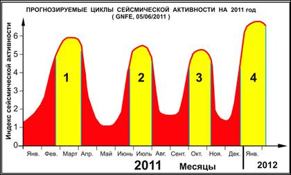 http://filearchive.cnews.ru/img/reviews/2011/06/10/2_43eac.jpg