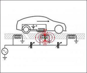 Схема зарядки автомобиля от шоссе.