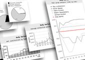 Как выбрать аналитические показатели?