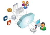 Унифицированные коммуникации – движитель информатизации СМБ