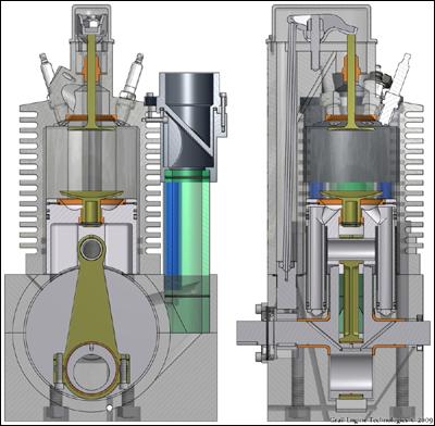 схеме работы Grail Engine