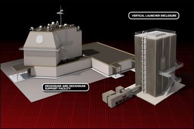Пентагон хочет создать универсальную ракету ПРО
