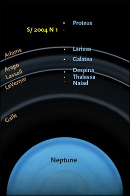 Обнаружен новый спутник Нептуна / R&D.CNews