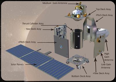 Индийский зонд успешно поднимает орбиту