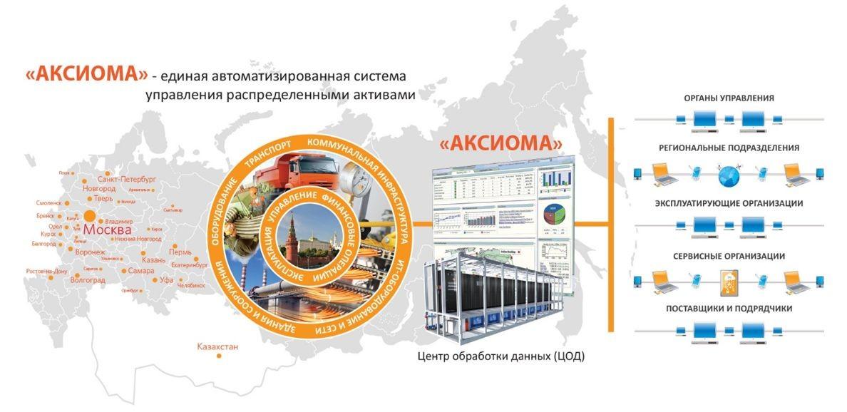 aksiomapic2.jpg