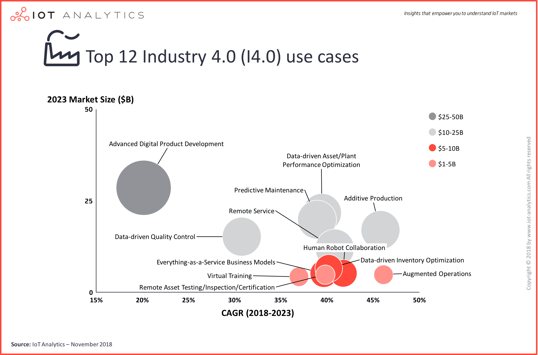 industry4.0andsmartmanufacturingusecases.png
