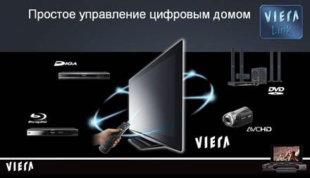 VIERA Link
