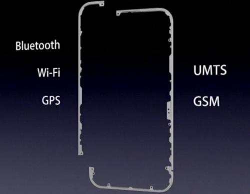iPhone 4: инновационная схема