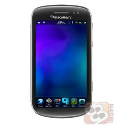 BlackBerry готовит смартфон-копию PlayBook=