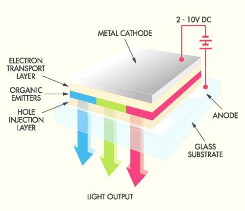 Схема OLED