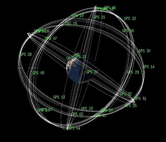 Схема системы GPS