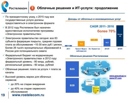 Слайд из презентации Ростелекома для инвесторов, январь 2013 г.