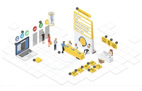 Яндекс запустил сервис «облачной» телефонии