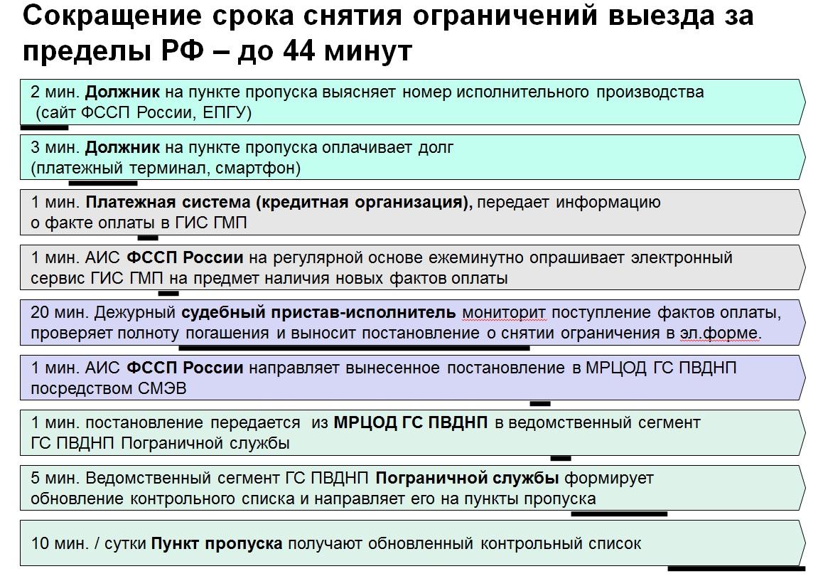 тинькофф яндекс карты