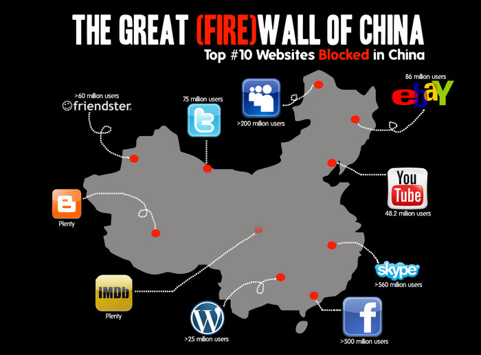 great_firewall_china_1.jpg