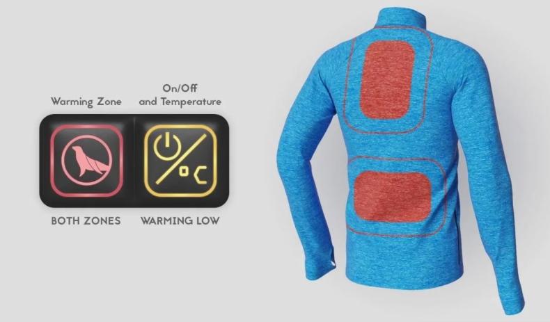 Умная одежда: вещи, которые делают жизнь проще