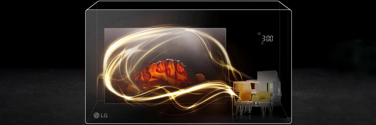 Лучшие микроволновые печи с грилем: выбор ZOOM